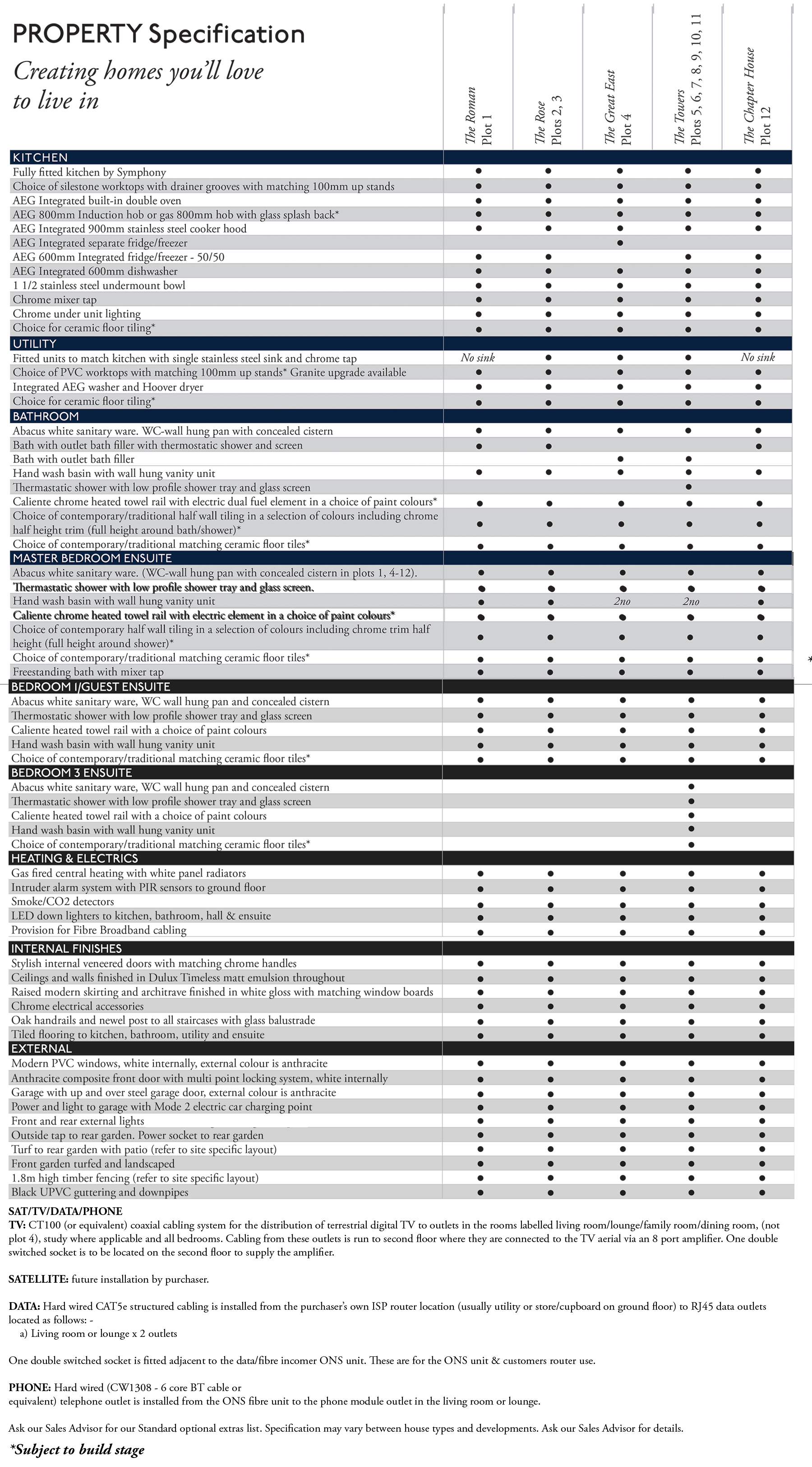 Mount_vale_specification_sheet